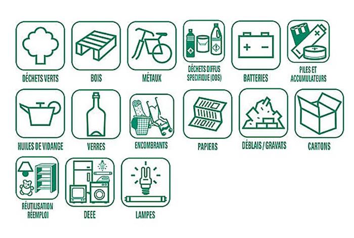 Pictogrammes déchets acceptés à la décheterie de Quéven