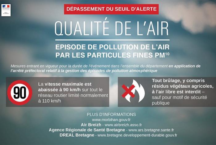 Qualité de l'air – Dépassement du seuil d'alerte pour les particules PM10
