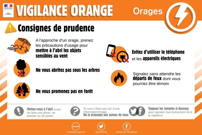 Alerte météo : vigilance niveau orange aux orages