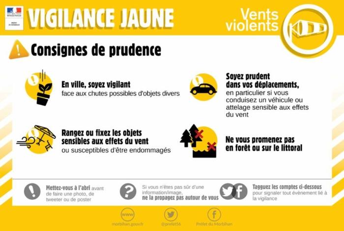 [Tempête Alex] Vigilance jaune pour Vent violent, Pluie-inondations et Submersion marine