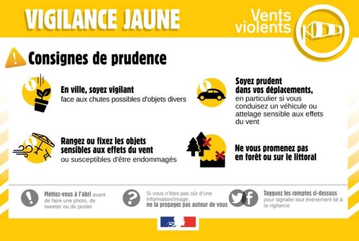 Vigilance jaune : vents violents
