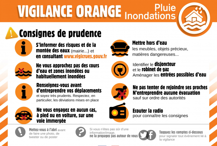 Alerte météo vigilance Orange : pluie et inondation – 2 et 3 octobre 2021